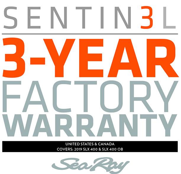 SURPASS Warranty
